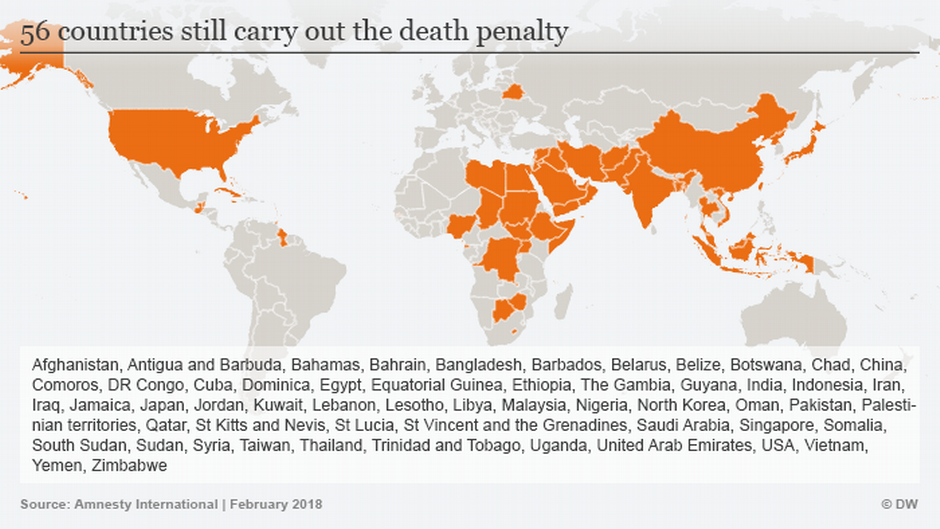 a history of death penalty in different countries of the world Most countries have used this form of punishment at some point in modern times for different crimes, putting people to death in a variety of ways that have evolved with society history of the death penalty.