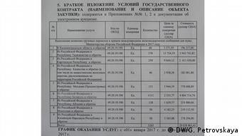 Копия контракта Минобороны РФ на услуги железнодорожного транспорта