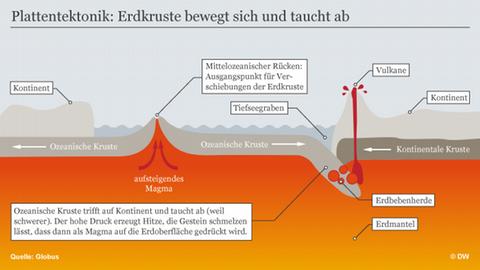 schlimmste erdbeben der welt