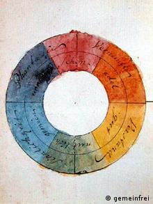 Johann Wolfgang Goethe - Farbenkreis aus dem Jahr 1809