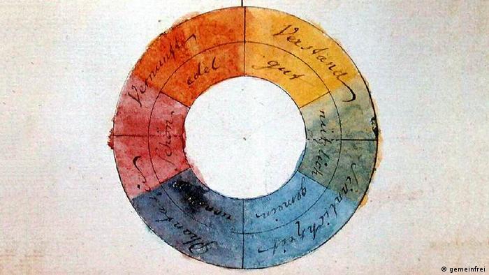 Goethe's painting Farbenkreis, 1809 (gemeinfrei)