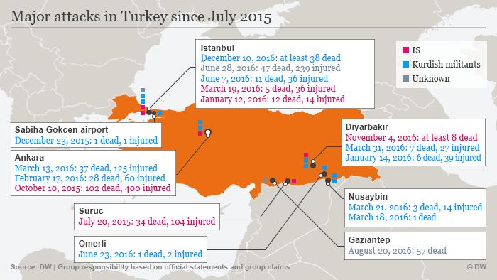Infografik Karte Anschläge in der Türkei Englisch
