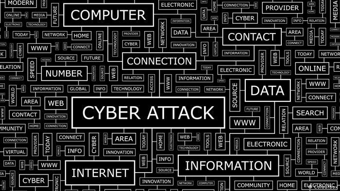 Nuvem de palavras relacionadas a ciberataques