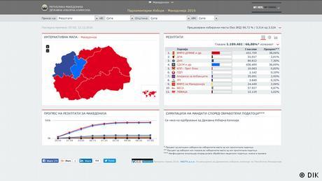 Mazedonien Wahlen 2016 Screenshot der Web-Seite der Wahlkommission (DIK)