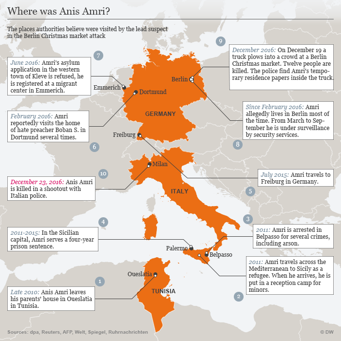 Infografik Anis Amri Aktualisierung nach Tötung in Mailand ENGLISCH