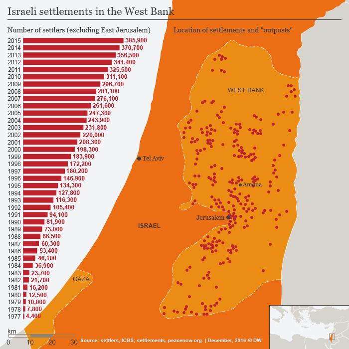 Infografik Siedlungen im Westjordanland ENGLISCH