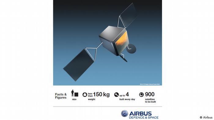 Graphic of a OneWeb Airbus satellite