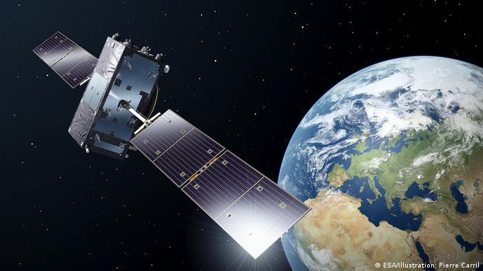 Galileo Satellitensystem
