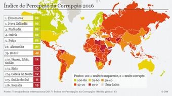Συνολικά 168 χώρες περιλαμβάνονται στην καταγραφή της Διεθνούς Διαφάνειας