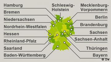 himmelsrichtungen deutschlandkarte Deutsche Bundesländer | Wo liegt das? | DW Deutsch Lernen