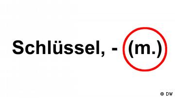 Text 'Schlüssel, - (m.)', the (m.) is circled in red