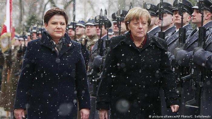 Polen - cover