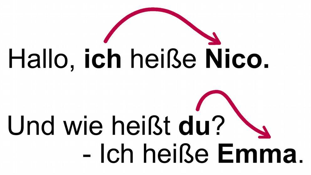 Deutschkurse | Nicos Weg | Grammatik | Grammatik_A1_E1_S3_Foto3