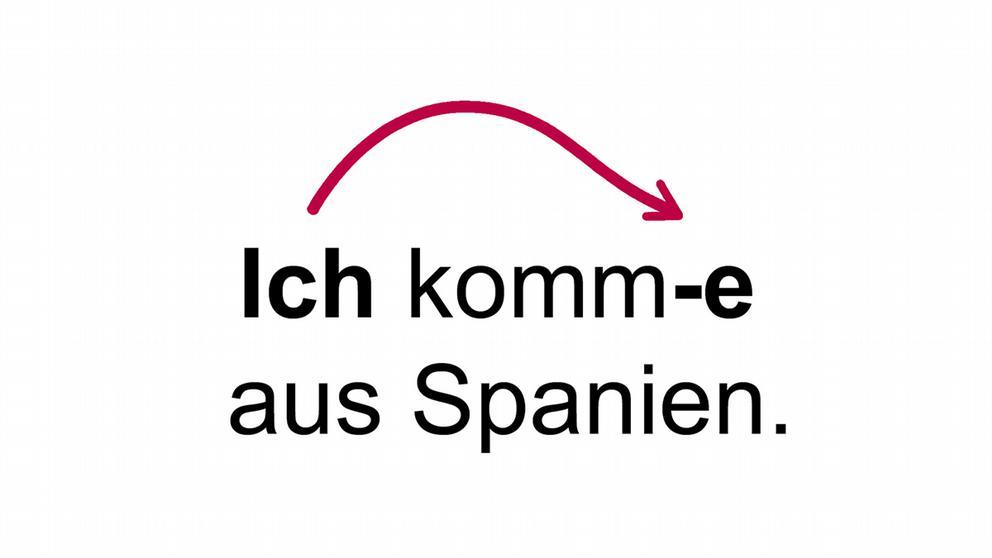 Deutsch sein konjugation haben and