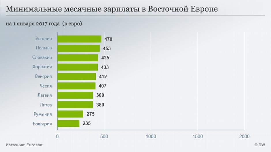 2 уровень заработных плат авиаспециалистов остается выше, чем средний уровень заработных плат по россии