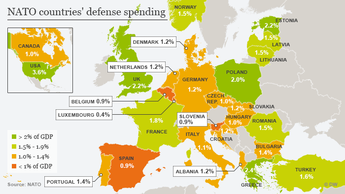 Infographic showing defense spending across NATO