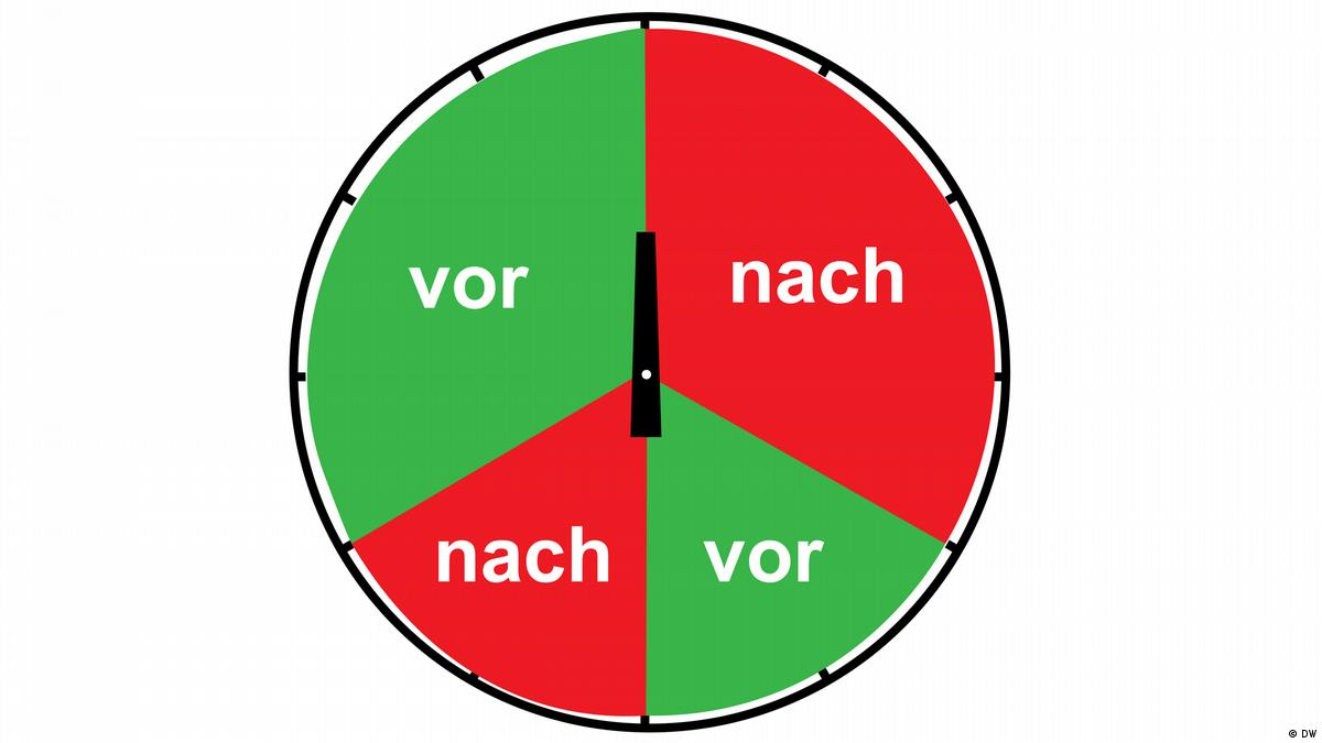 Deutschkurse   Nicos Weg   A1_E08_L1_S10_Foto1
