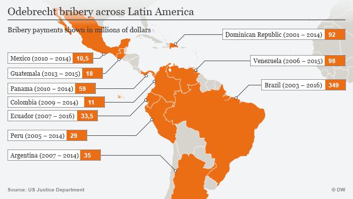 Infografik Karte Odebrecht Lateinamerika englisch