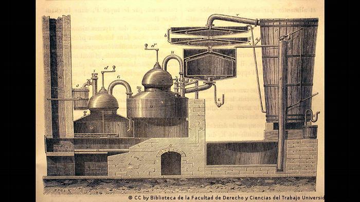 Когда изобрели самогонный аппарат фляга от доильного аппарата для самогонного аппарата