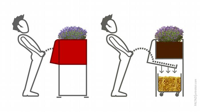 A diagram of how the Uritrottoir urinal works. Copyright: Faltazi.