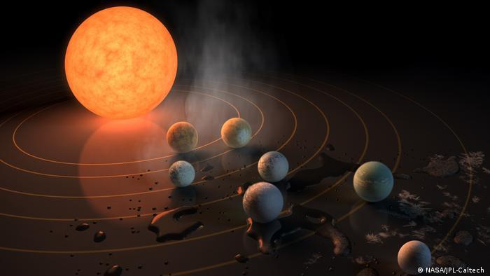 Cientistas descobrem sistema com sete planetas semelhantes à Terra