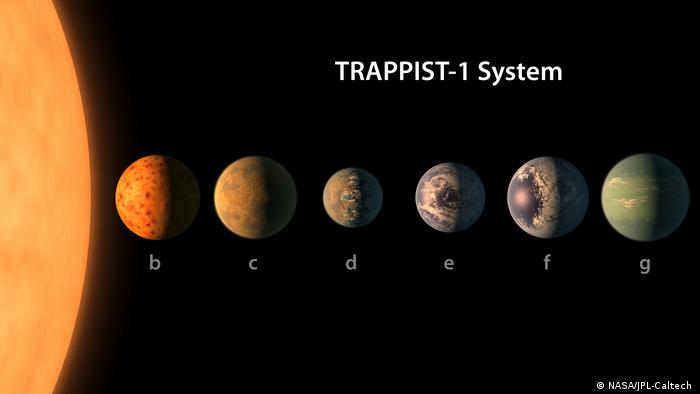 Illustration: Earth-sized planets around Trappist-1 (NASA/JPL-Caltech )