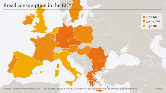 infographic bread consumption in the EU