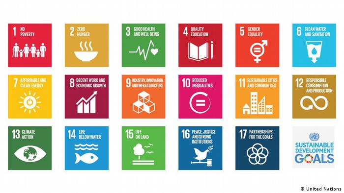 Logo of the UN's Sustainable Development Goals, with colorful squares listing 17 goals (United Nations)