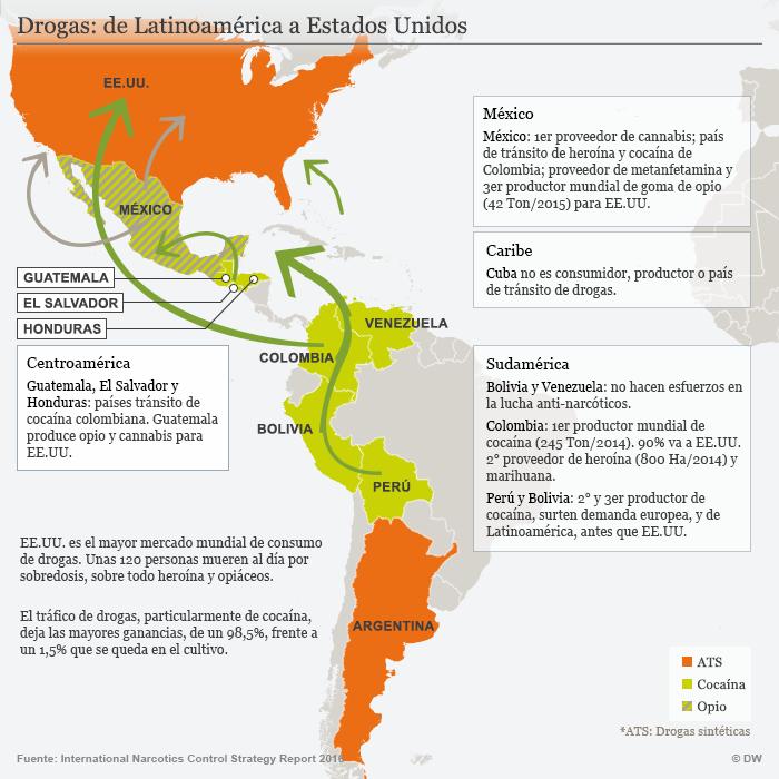 Infografik Karte Drogenproduktion- und handel in Lateinamerika, spanisch