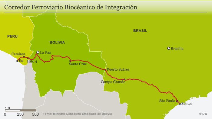Infografik Karte Südamerika Eisenbahn spanisch