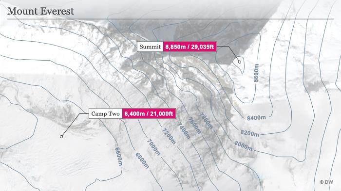 Infografik Karte Mount Everest Base Camp 2 Englisch