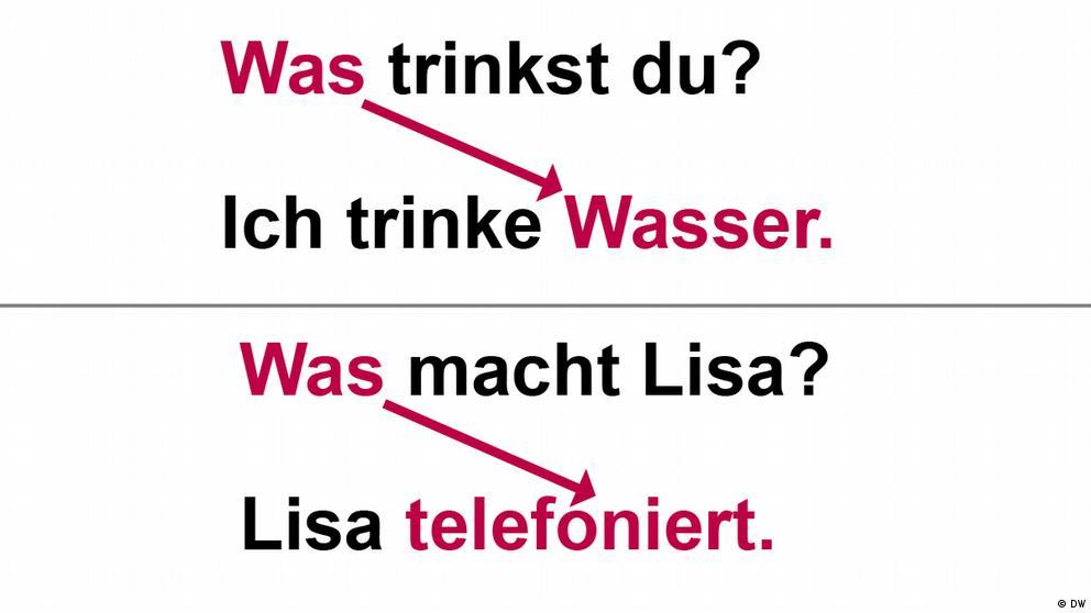 Deutschkurse | Nicos Weg | Grammatik_A1_E3_L2_S2_Foto2