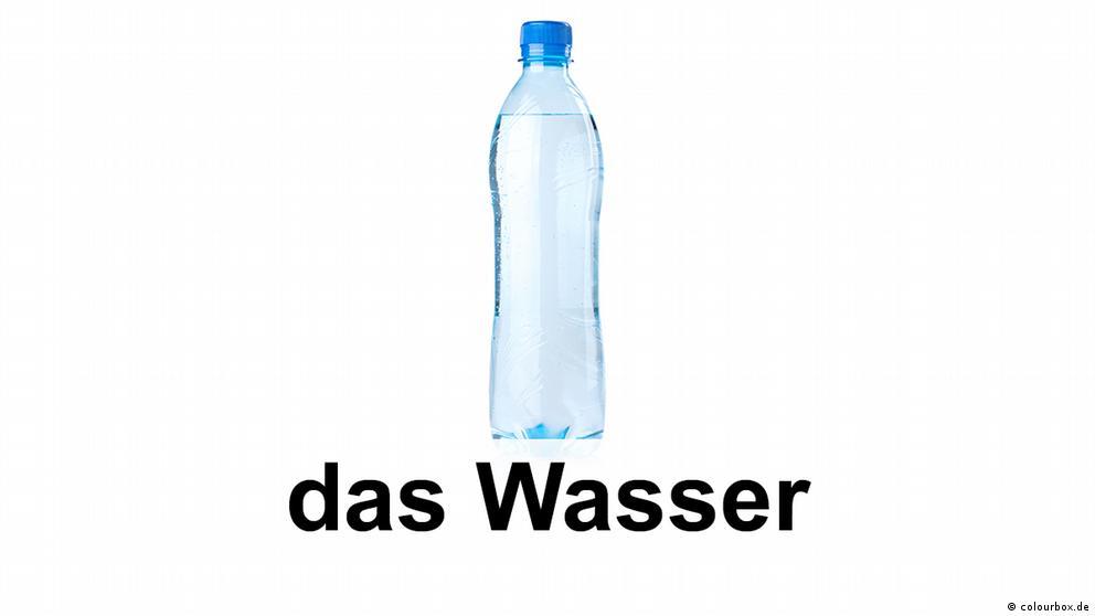 Deutschkurse | Nicos Weg | Grammatik_A1_E3_L2_S1_Foto2