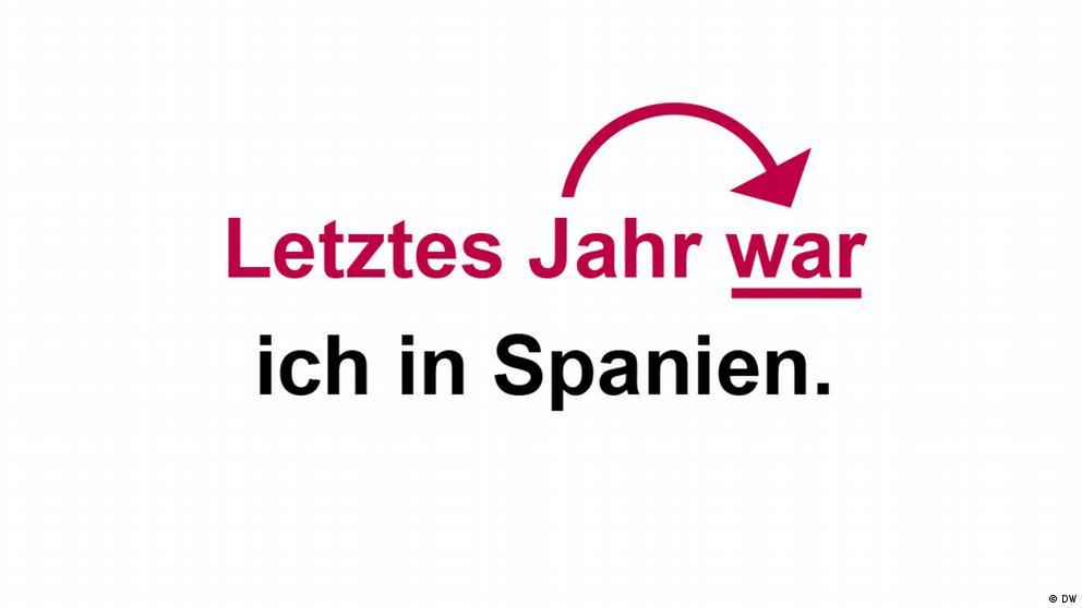 Deutschkurse | Nicos Weg | Grammatik_A1_E4_L1_S1_Foto2