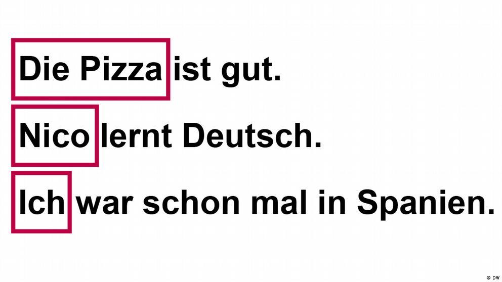 Deutschkurse | Nicos Weg | Grammatik_A1_E05_L3_S1_Foto1