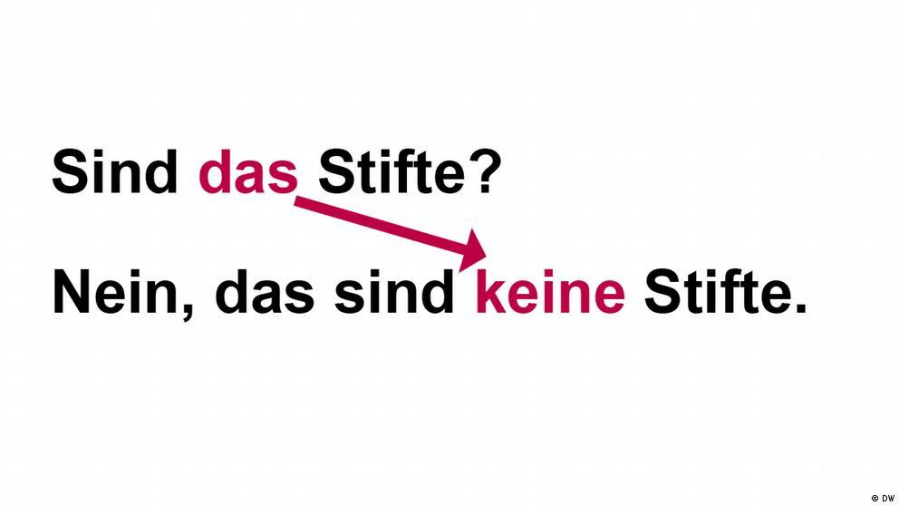 Deutschkurse | Nicos Weg | Grammatik_A1_E05_L3_S3_Foto5