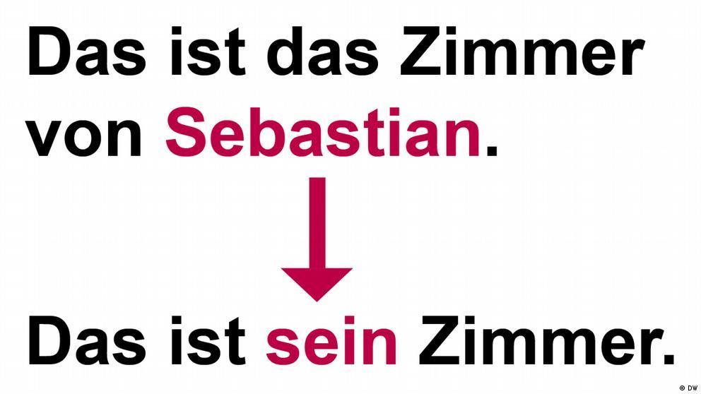 Deutschkurse | Nicos Weg | Grammatik_A1_E06_L4_S1_Foto2