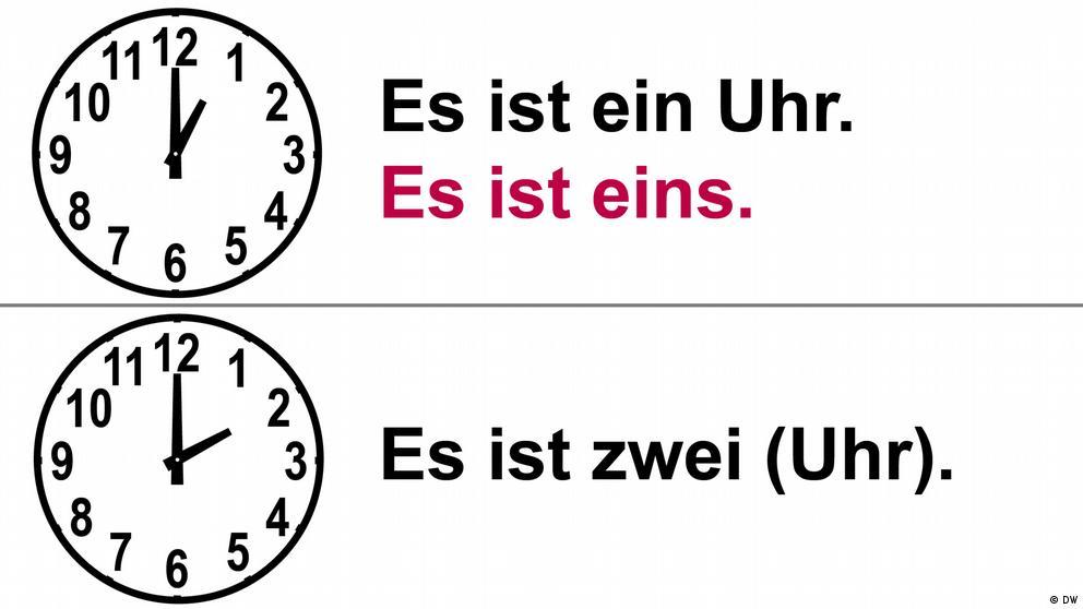 Deutschkurse | Nicos Weg | Grammatik_A1_E7_L1_S1_Foto1