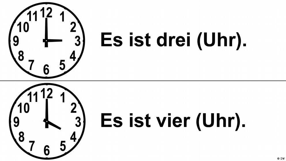 Deutschkurse | Nicos Weg | Grammatik_A1_E7_L1_S1_Foto2