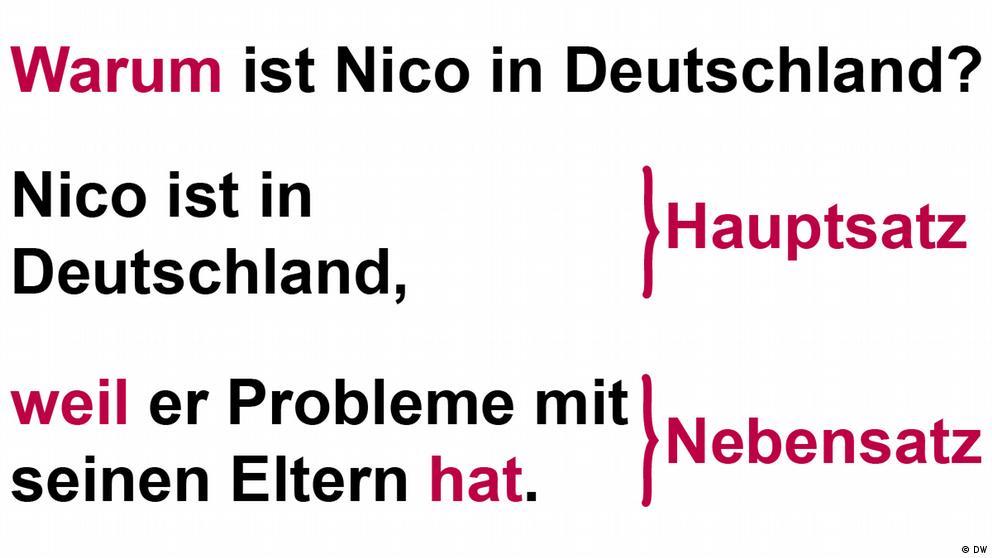 Deutschkurse | Nicos Weg | Grammatik_A2_E00_L2_S3_Foto1
