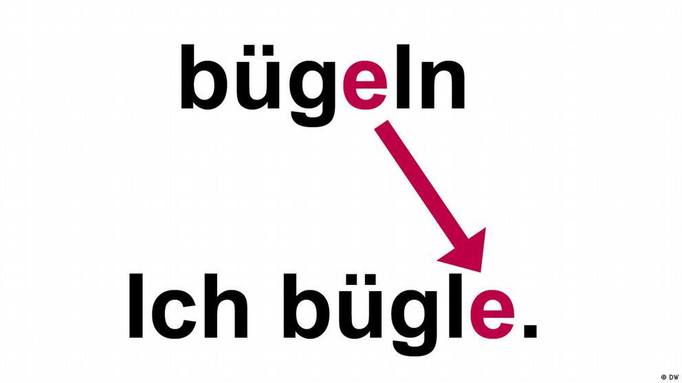 Deutschkurse | Nicos Weg | Grammatik_A2_E03_L1_S4_Foto1