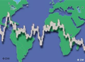 Graphic of world map with line graph imposed atop