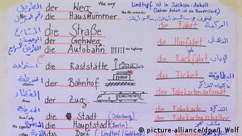 Ein Zettel mit Wörtern in verschiedenen Sprachen und Farben