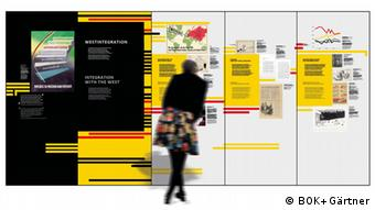 Ausstellungsansicht Konrad Adenauer (BOK+Gärtner)