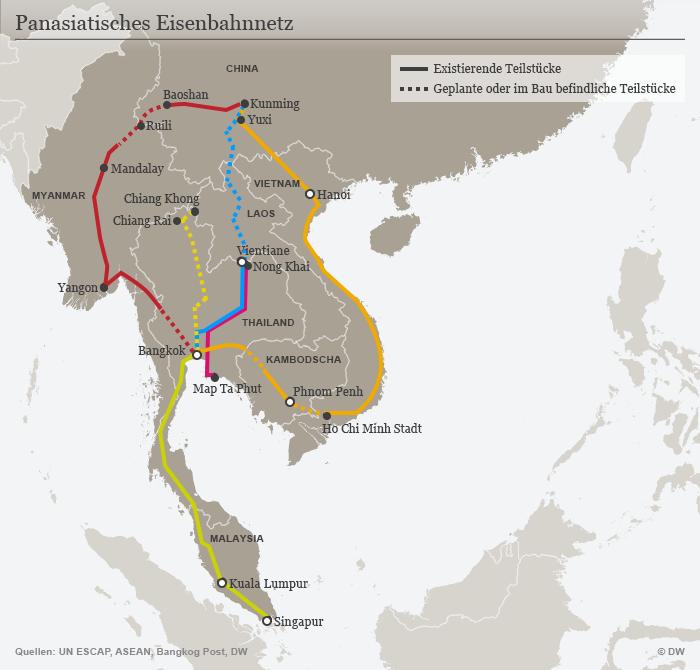 Infografik Panasiatisches Eisenbahnnetz DEU