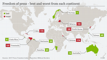 Infografik Freedom of press - best and worst from each continent