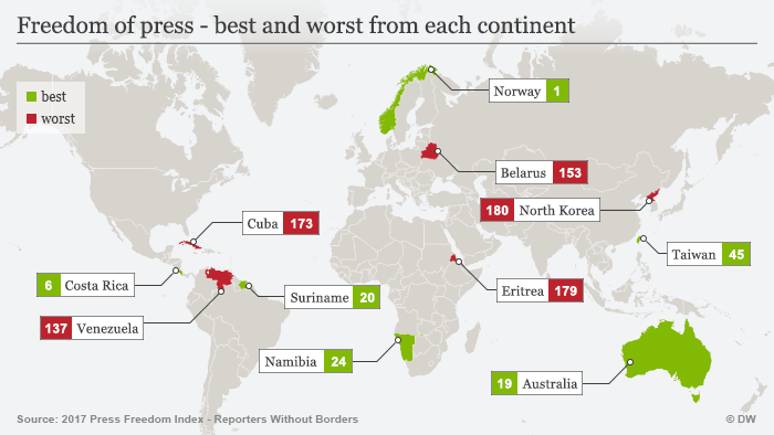 Press freedom graphics - the best and worst countries on the different continents