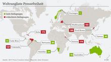 Infografik Weltrangliste Pressefreiheit