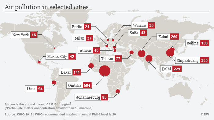Infographic air pollution in selected cities