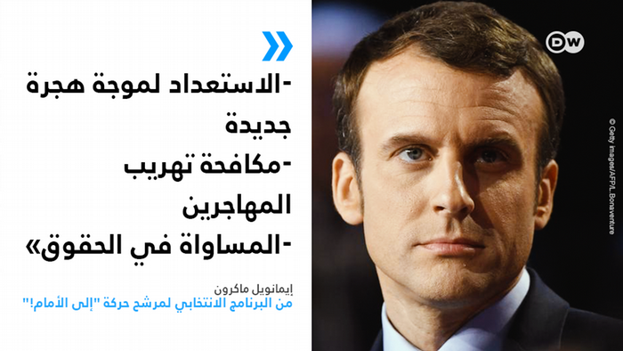 Zitat Emmanuel Macron ARA